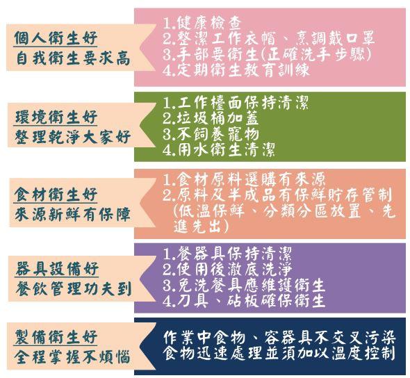 2016-03-11 夜市美食衛生5好指標(第547期).JPG
