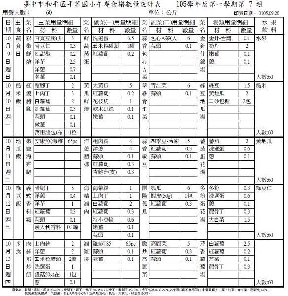 105-1-7 午餐食譜數量設計表.JPG