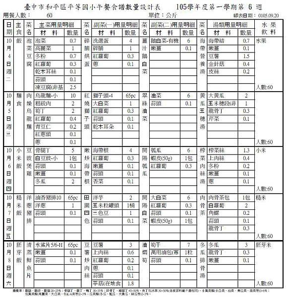 105-1-6 午餐食譜數量設計表.JPG