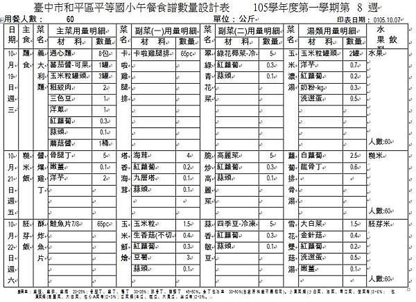 105-1-8 午餐食譜數量設計表.JPG
