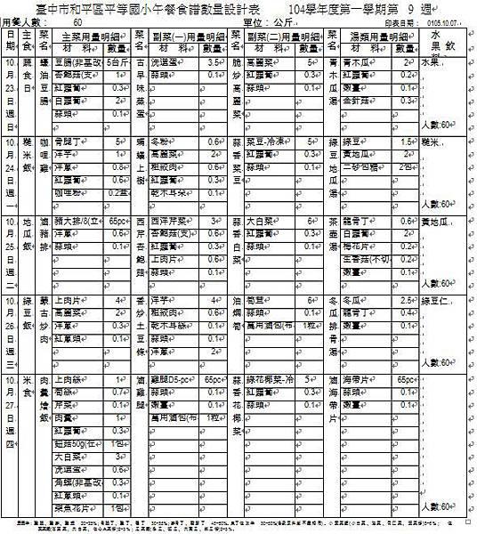 105-1-9 午餐食譜數量設計表.JPG
