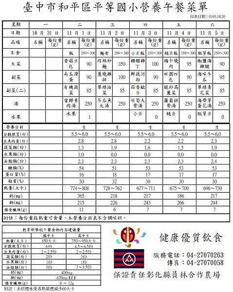 105-1-10 營養午餐菜單.JPG