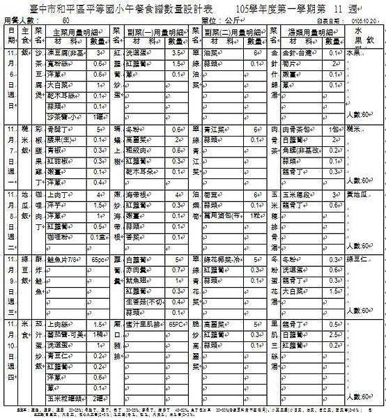 105-1-11 午餐食譜數量設計表.JPG