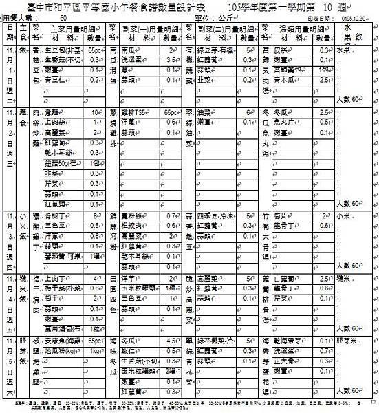 105-1-10 午餐食譜數量設計表.JPG
