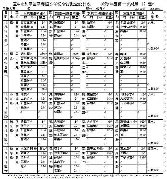 105-1-12 午餐食譜數量設計表.JPG