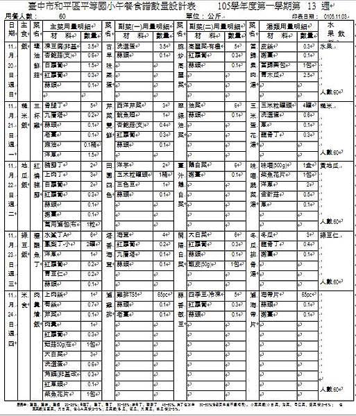 105-1-13 午餐食譜數量設計表.JPG