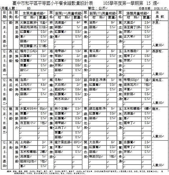 105-1-15 午餐食譜數量設計表.JPG