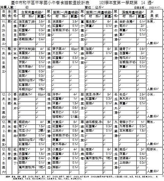 105-1-14 午餐食譜數量設計表.JPG