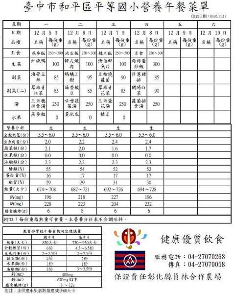 105-1-15 營養午餐菜單.JPG