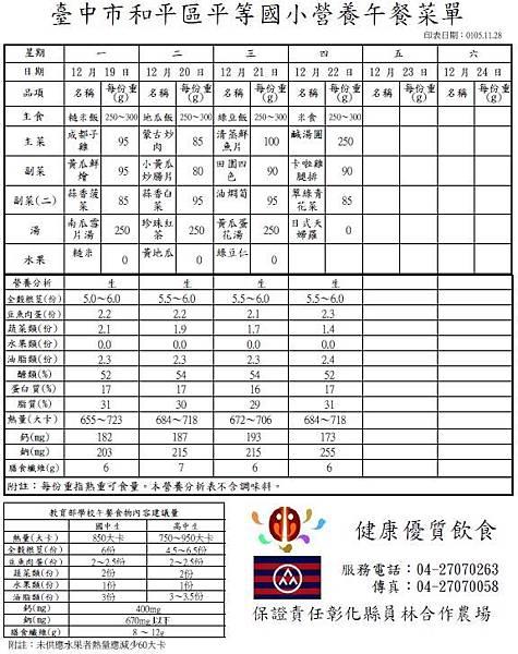 105-1-17 營養午餐菜單.JPG