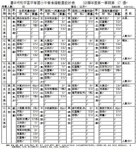 105-1-17 午餐食譜數量設計表.JPG