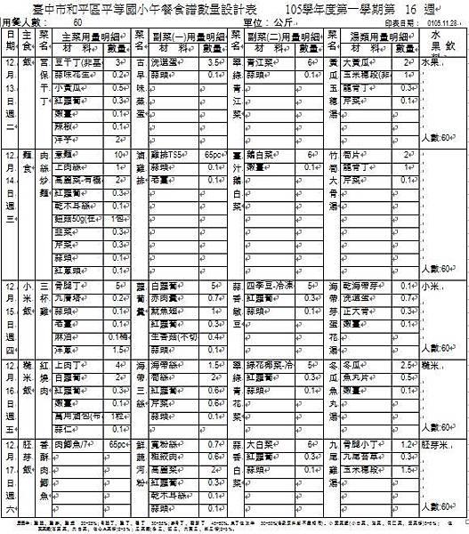 105-1-16 午餐食譜數量設計表.JPG
