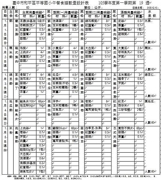 105-1-19 午餐食譜數量設計表.JPG