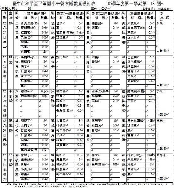 105-1-18 午餐食譜數量設計表.JPG