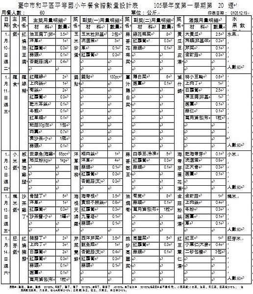 105-1-20 午餐食譜數量設計表.JPG