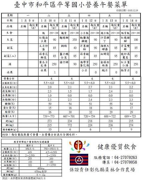 105-1-20 營養午餐菜單.JPG