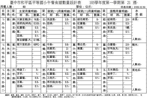 105-1-21 午餐食譜數量設計表.JPG