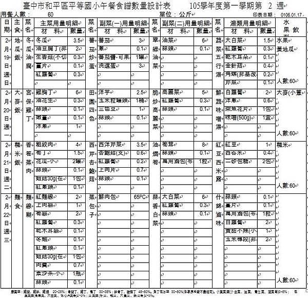 105-2-2 午餐食譜數量設計表.JPG