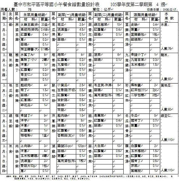 105-2-4 午餐食譜數量設計表.JPG