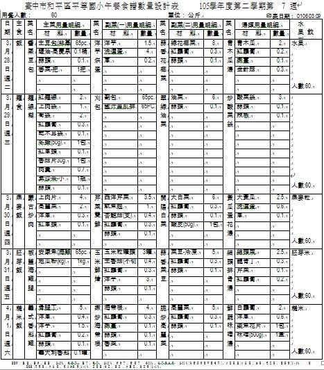 105-2-7 午餐食譜數量設計表.JPG