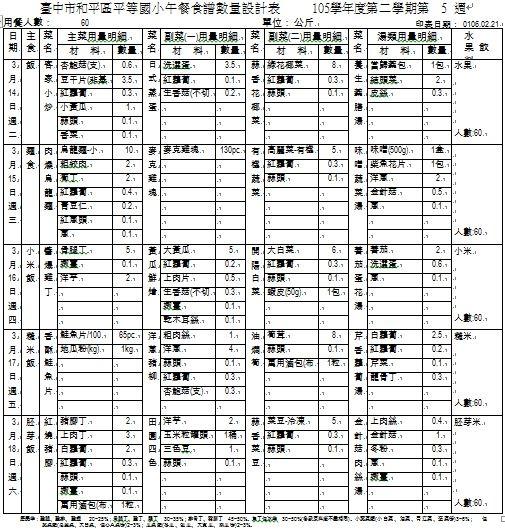 105-2-5 午餐食譜數量設計表.JPG