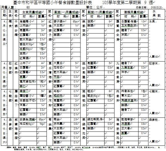 105-2-9 午餐食譜數量設計表.JPG