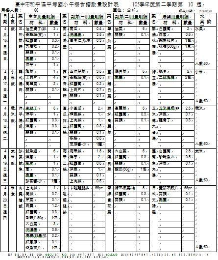 105-2-10 午餐食譜數量設計表.JPG
