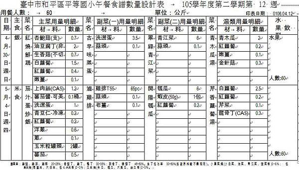 105-2-12 午餐食譜數量設計表.JPG