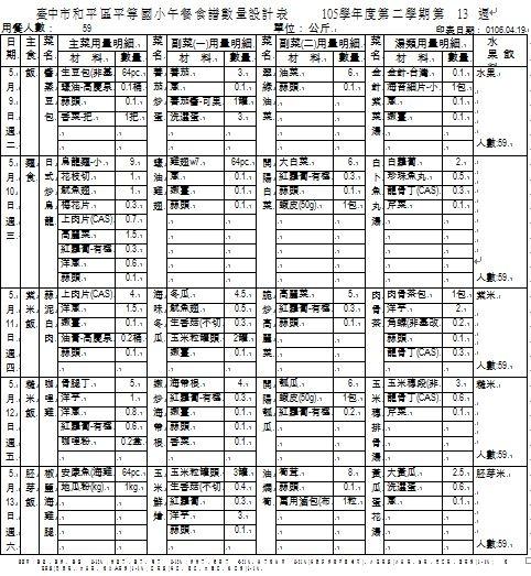 105-2-13 午餐食譜數量設計表.JPG