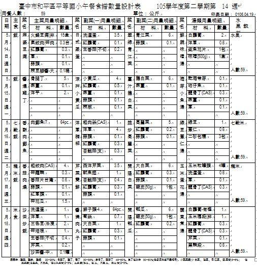 105-2-14 午餐食譜數量設計表.JPG