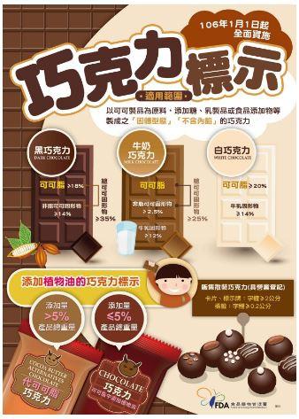 2017-4-21 巧克力標示(第605期).JPG