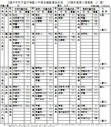 105-2-15 午餐食譜數量設計表.JPG