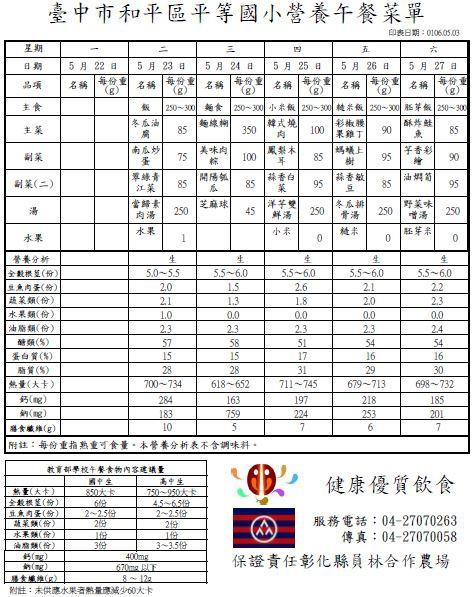 105-2-15 午餐菜單.JPG