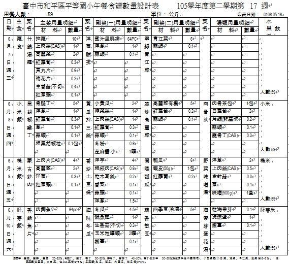 105-2-17 午餐食譜數量設計表.JPG