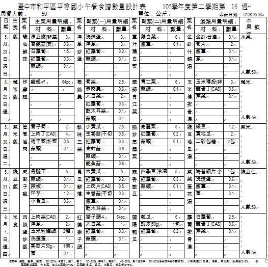105-2-16 午餐食譜數量設計表.JPG