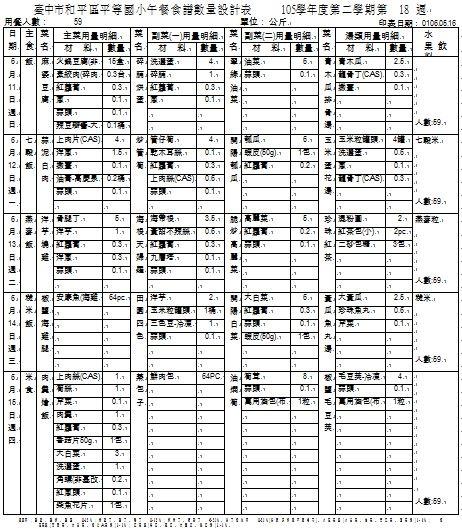 105-2-18 午餐食譜數量設計表.JPG