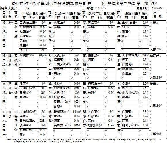 105-2-20 午餐食譜設計數量表.JPG