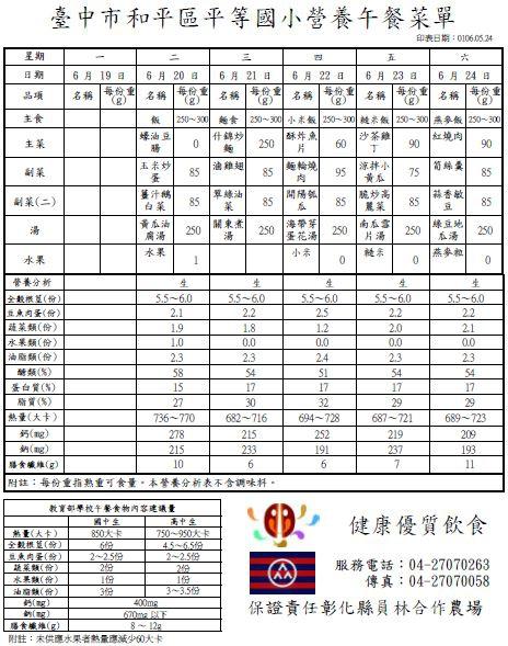 105-2-19 營養午餐菜單.JPG