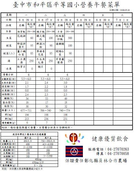 105-2-20 營養午餐菜單.JPG