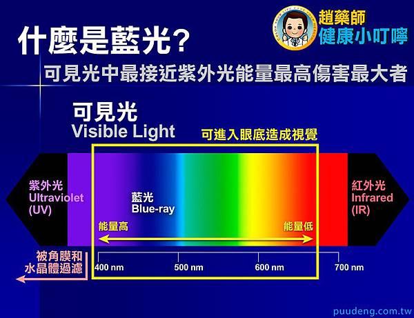 什麼是藍光-20141020-公仔右上