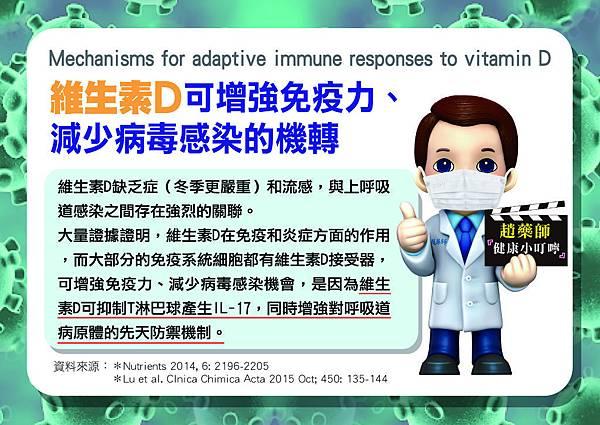 200206_維生素D3_武漢肺炎+流感02-01.jpg