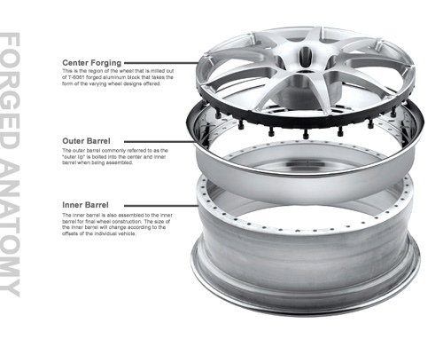 vorsteiner_wheel_process_4