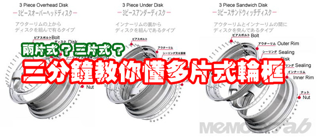 3_piece_wheel_mounting 拷貝