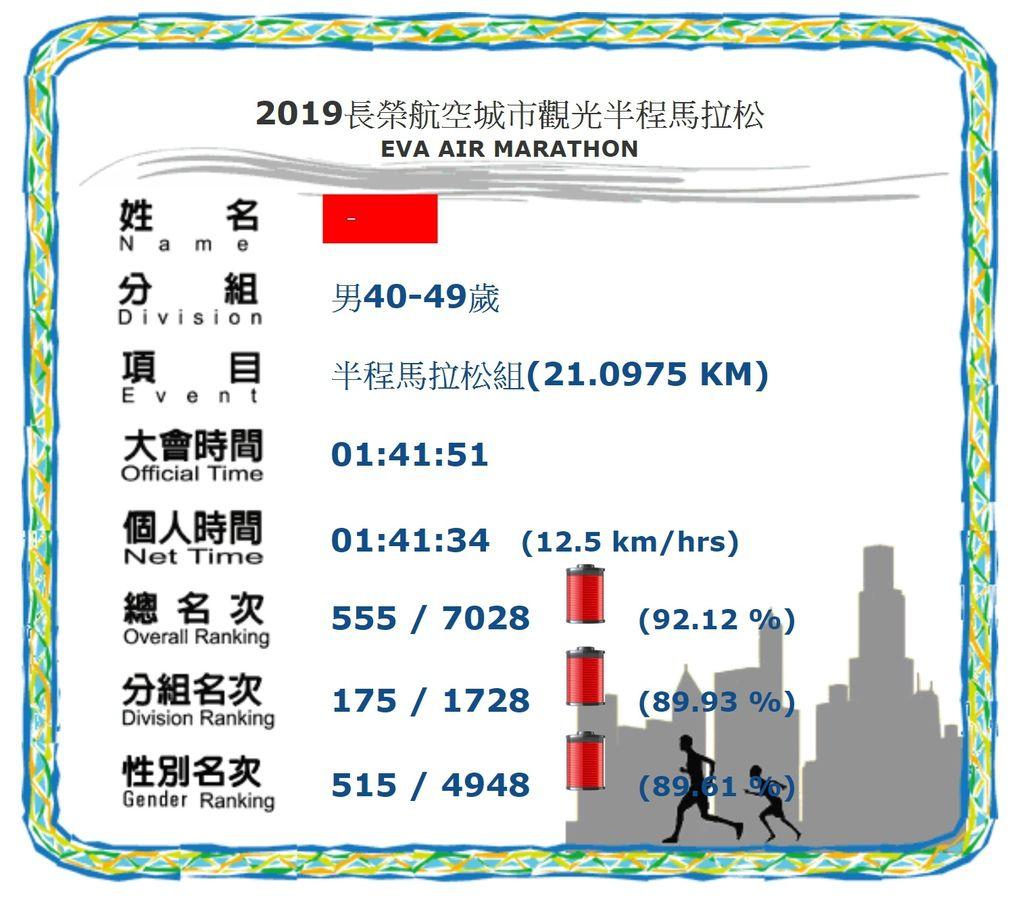 EVA Marathon