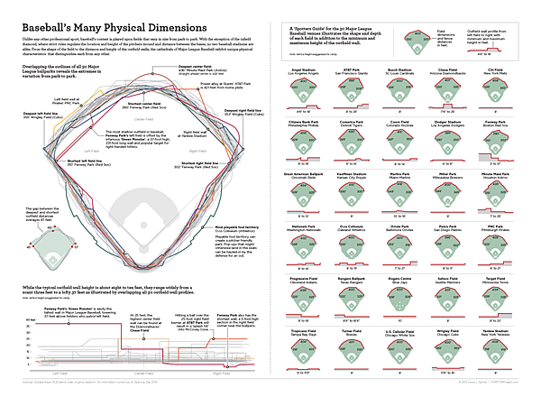 baseballs_physical_dimensions