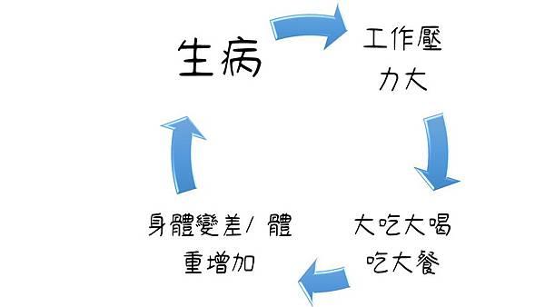 負循環.jpg