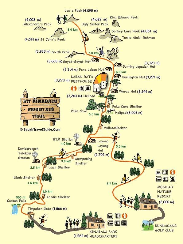 Monut KK map