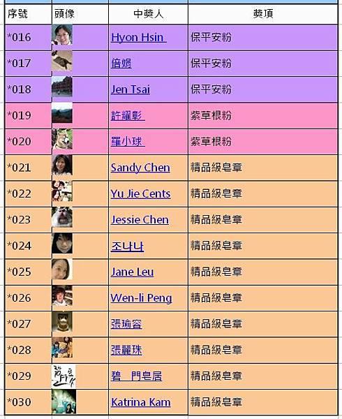 FB中獎名單002
