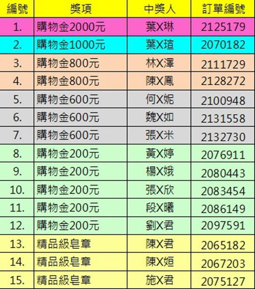 中獎名單01-訂單.jpg