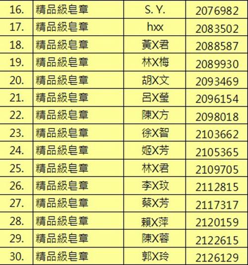中獎名單02-訂單.jpg